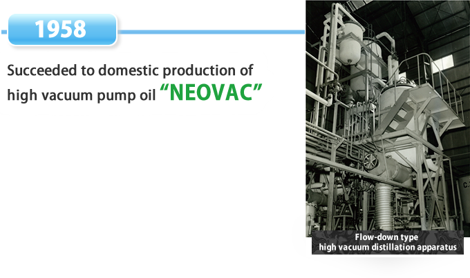 1958 Succeeded to domestic production of high vacuum pump oil NEOVAC
