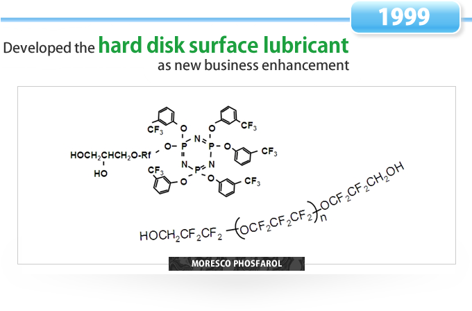 1999 Developed the hard disk surface lubricant as new business enhancement